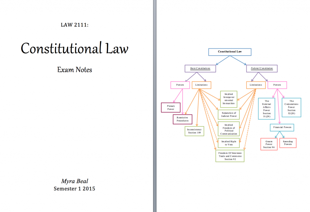 Law2111 Constitutional Law Exam Notes Notexchange