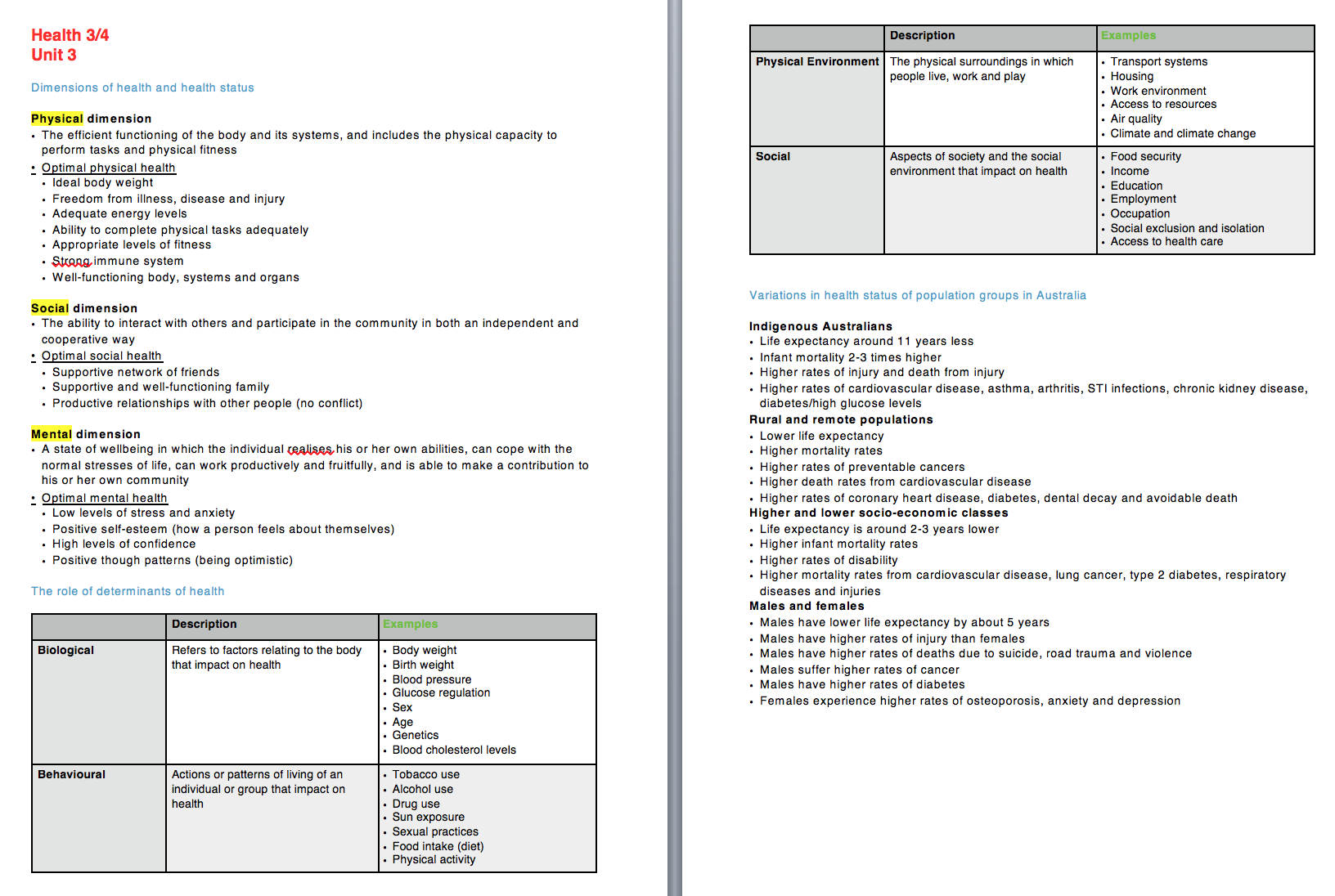 health and human development sac 1 Vce health and human development - unit 3 the following document includes a lesson plan that i devised to deliver to unit 3/4 health and human development students.