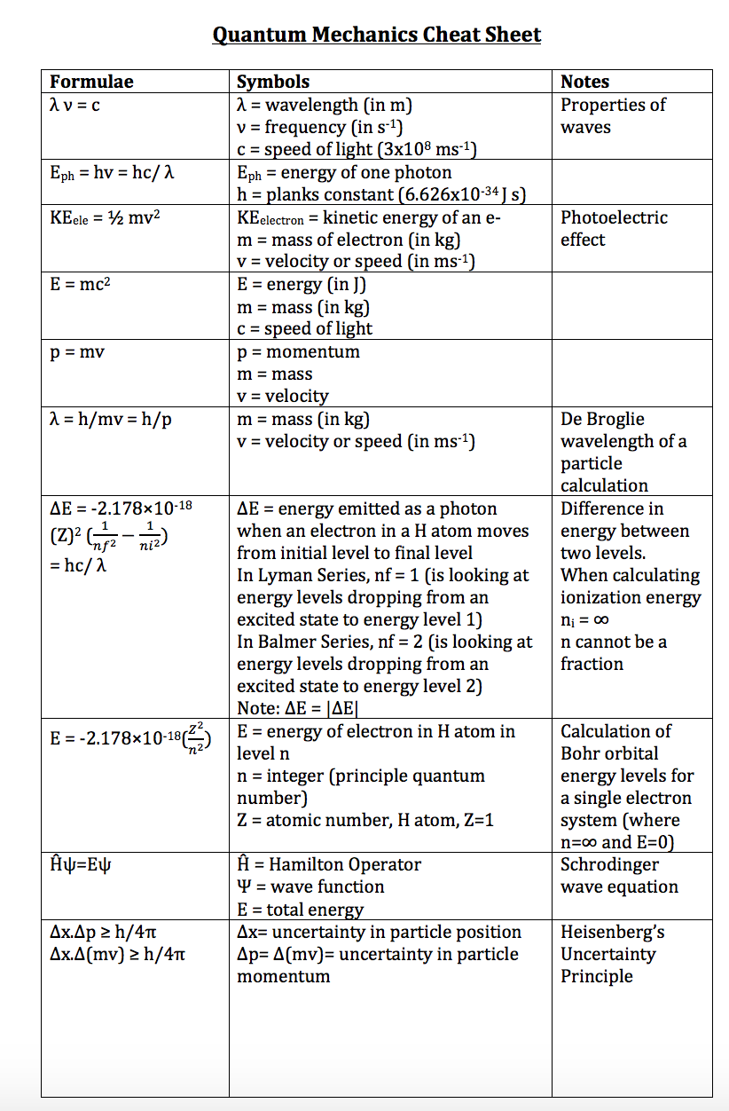CHEM10005: Chemistry 2 Equations Cheat Sheet - NoteXchange