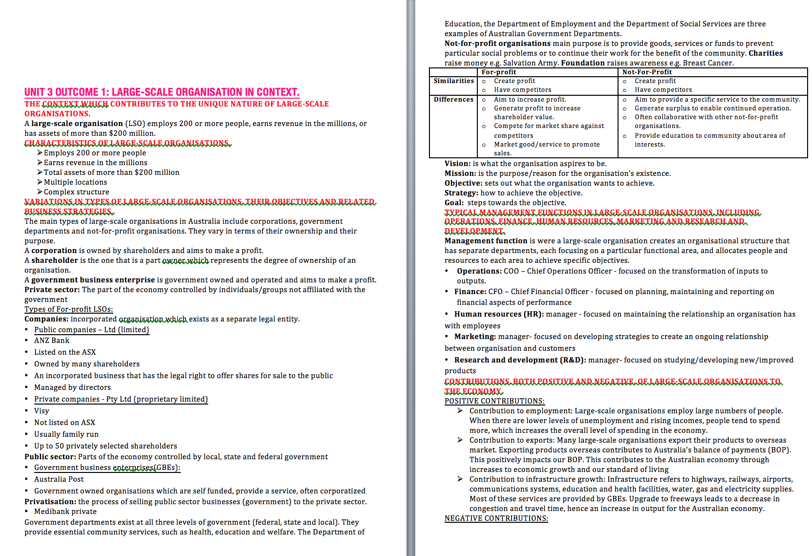 business admin unit 5 Below is an essay on business and admin unit 5 from anti essays, your source for research papers, essays, and term paper examples section 1 – understand how to support the organisation of a business event 1 when organising a business event, describe the range of support activities that may be required.