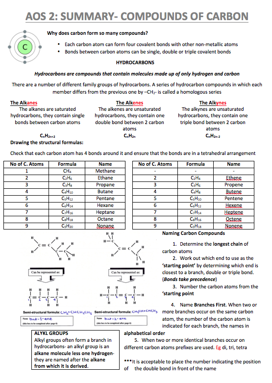 VCE Chemistry Unit 2 - NoteXchange